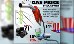 Gas-Prices-Breakdown